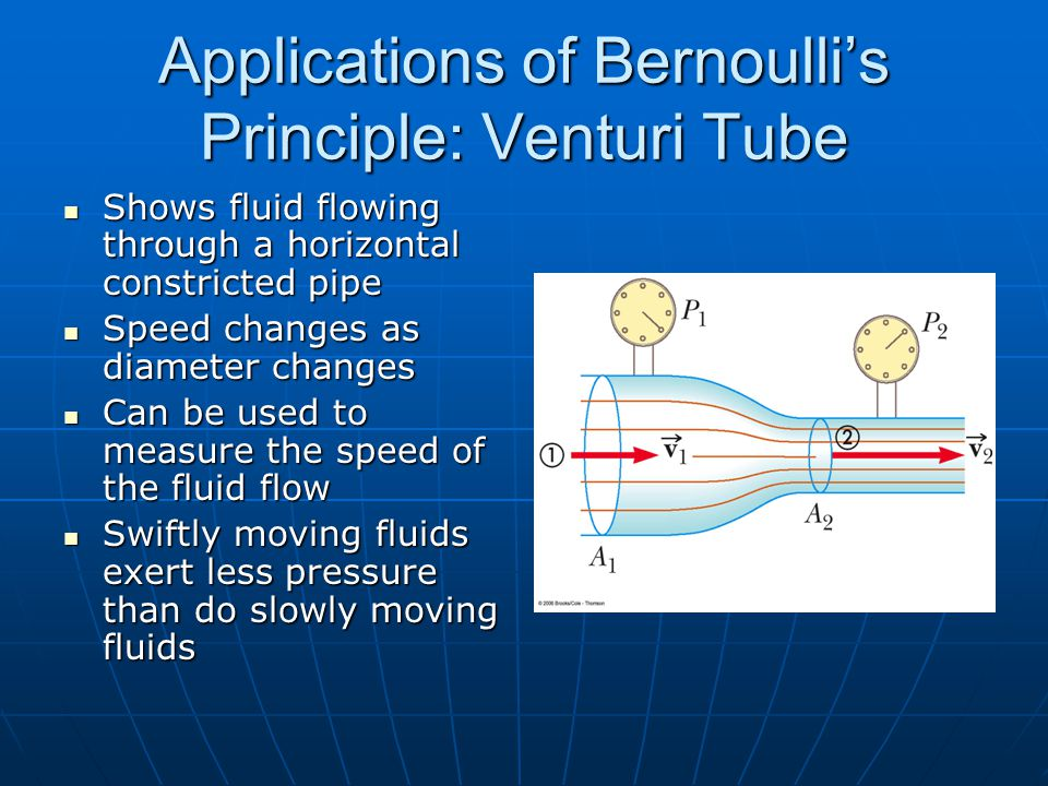 Applications of Bernoulli's Principle: Venturi Tube Shows fluid flowing through a horizontal constricted pipe Shows fluid flowing through a horizontal constricted pipe Speed changes as diameter changes Speed changes as diameter changes Can be used to measure the speed of the fluid flow Can be used to measure the speed of the fluid flow Swiftly moving fluids exert less pressure than do slowly moving fluids Swiftly moving fluids exert less pressure than do slowly moving fluids