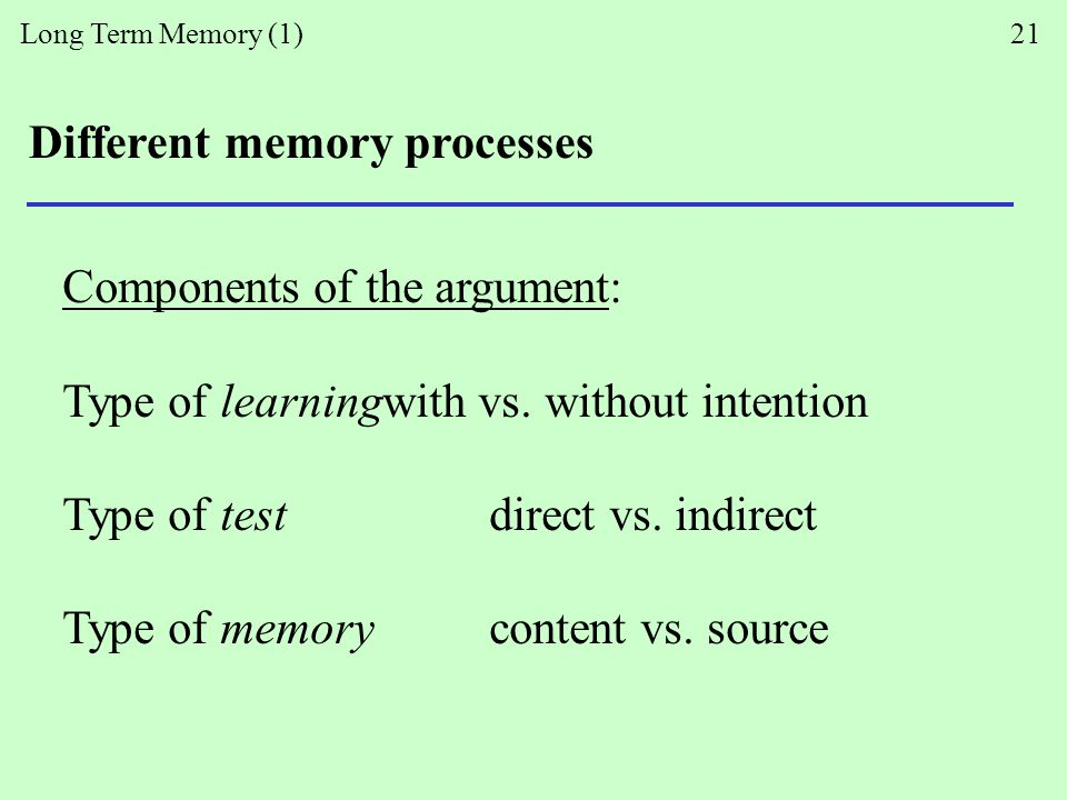 Long Term Memory (1) 21 Different memory processes Components of the argument: Type of learningwith vs.