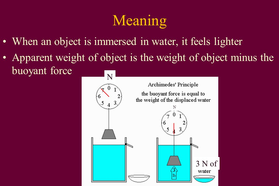 Meaning When an object is immersed in water, it feels lighter Apparent weight of object is the weight of object minus the buoyant force N 3 N of N