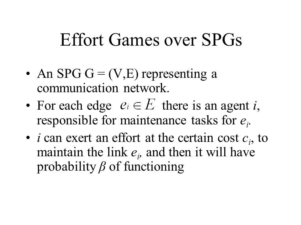 Effort Games over SPGs An SPG G = (V,E) representing a communication network.