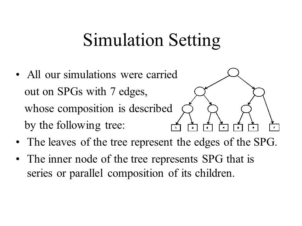 Simulation Setting All our simulations were carried out on SPGs with 7 edges, whose composition is described by the following tree: The leaves of the tree represent the edges of the SPG.