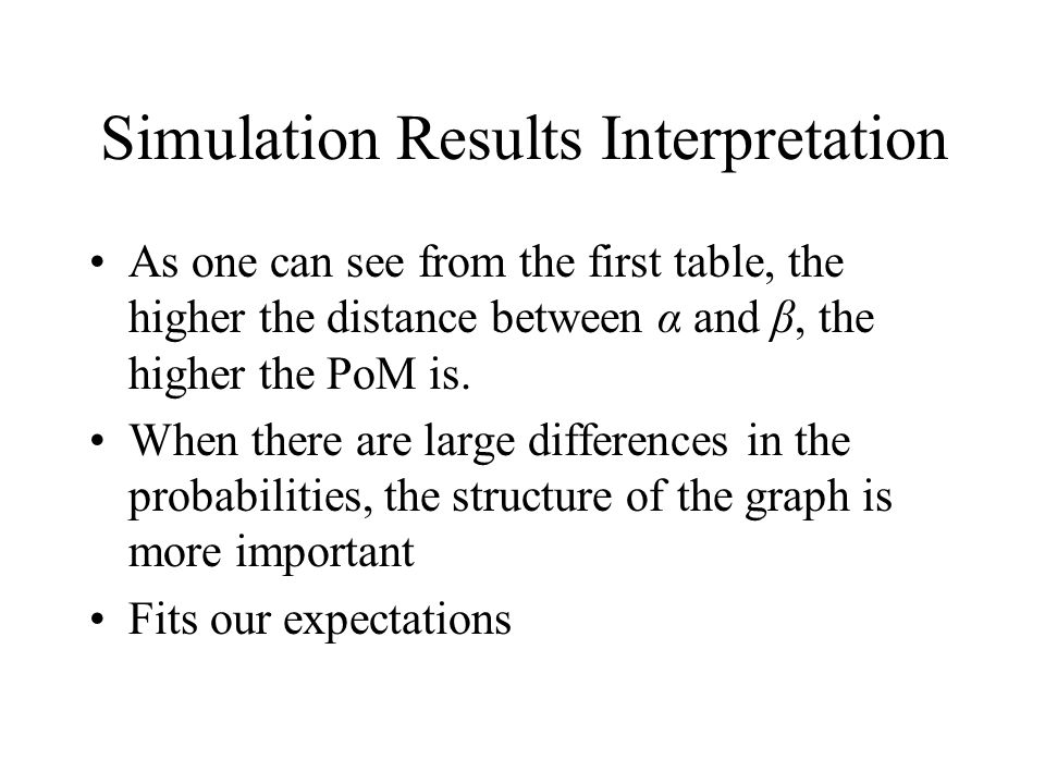 Simulation Results Interpretation As one can see from the first table, the higher the distance between α and β, the higher the PoM is. When there are