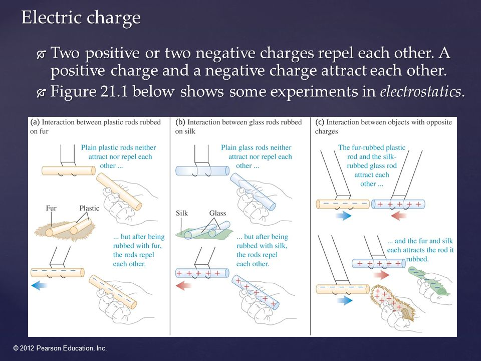 © 2012 Pearson Education, Inc. Electric charge  Two positive or two negative charges repel each other. A positive charge and a negative charge attrac