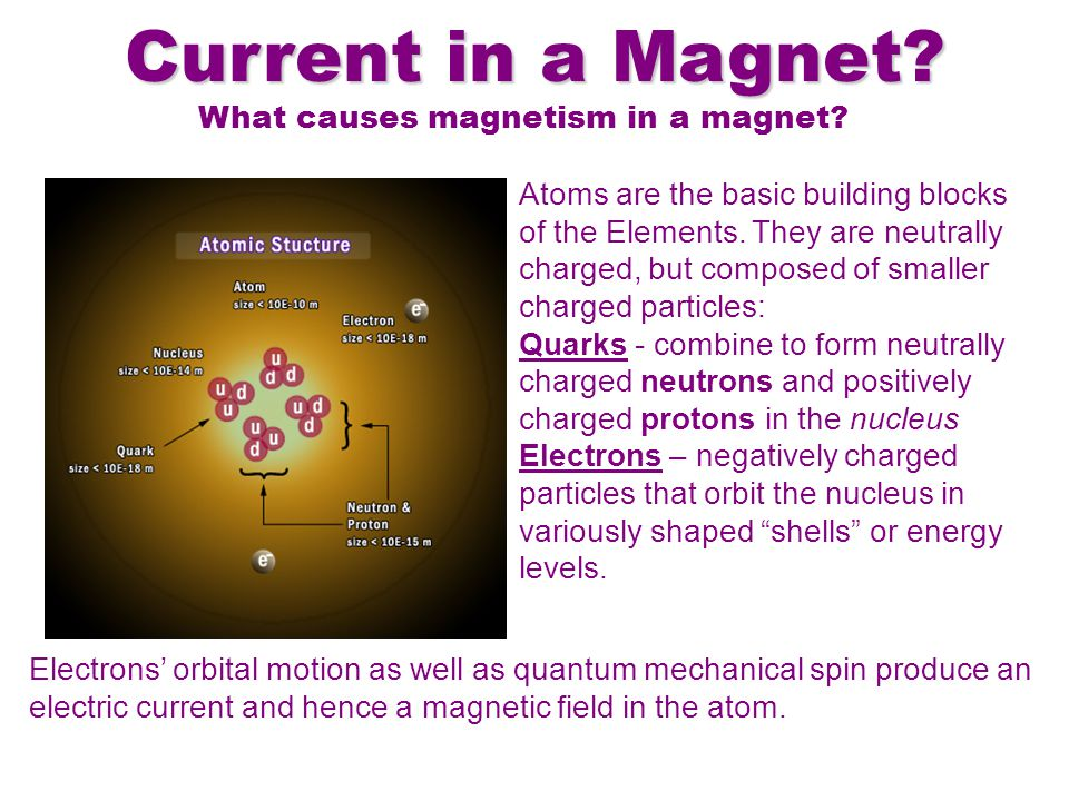 Current in a Magnet.What causes magnetism in a magnet.