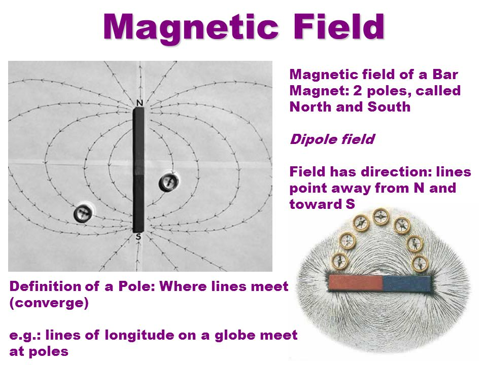 Magnetic Field Magnetic field of a Bar Magnet: 2 poles, called North and South Dipole field Field has direction: lines point away from N and toward S Definition of a Pole: Where lines meet (converge) e.g.: lines of longitude on a globe meet at poles