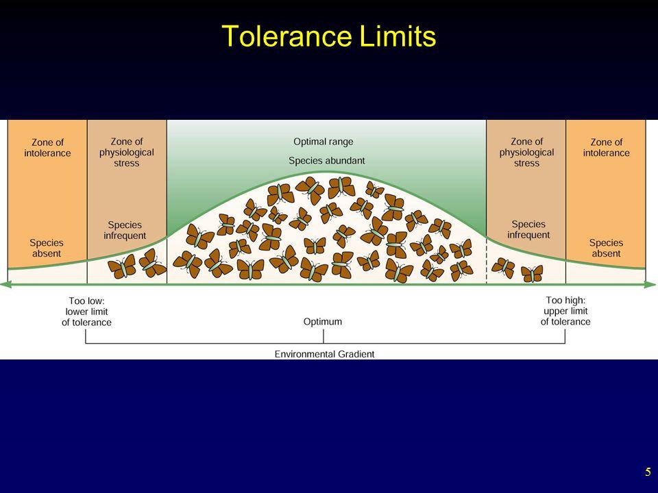 5 Tolerance Limits
