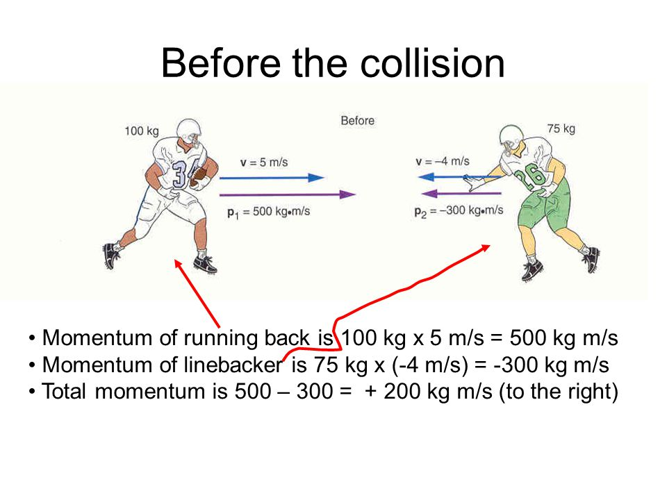 Up and down the track PE Kinetic Energy PE If friction is not too big the ball will get up to the same height on the right side.