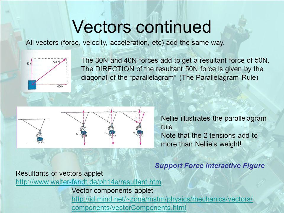 Vectors continued Resultants of vectors applet http://www.walter-fendt.de/ph14e/resultant.htm Vector components applet http://id.mind.net/~zona/mstm/physics/mechanics/vectors/ components/vectorComponents.html All vectors (force, velocity, acceleration, etc) add the same way.