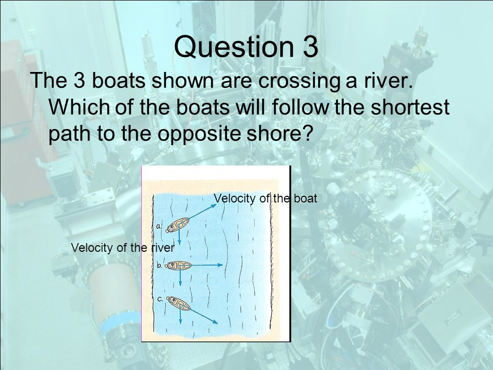 Question 3 The 3 boats shown are crossing a river.