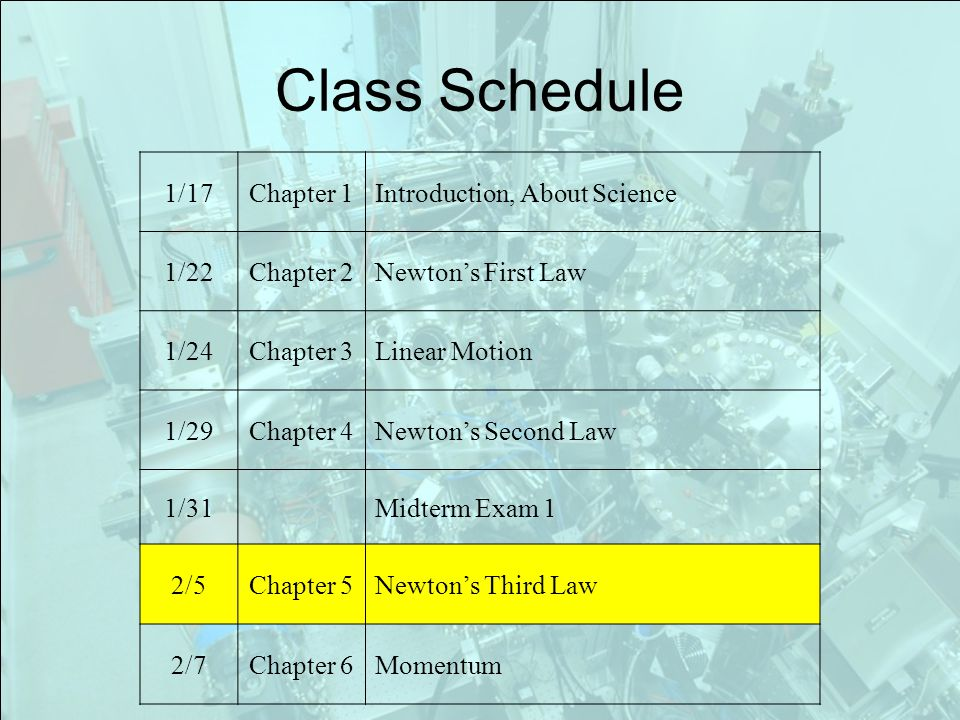 Chapter 5 Newton's Third Law Forces and Interactions Newton's Third Law –Defining your system –Action and reaction on different masses Summary of Newton's Three Laws Vectors