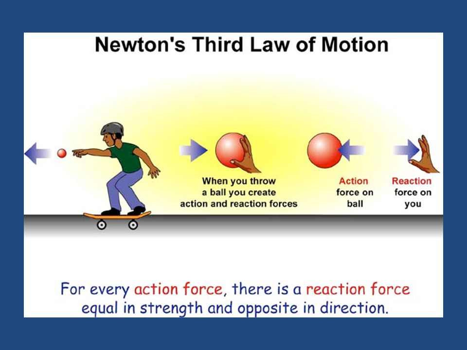 Newton s Third Law The astronauts on a space walk have a problem when they need to move around in space: There is nothing to push on.