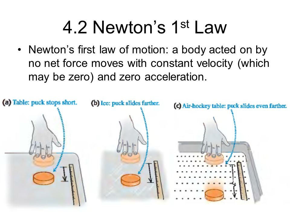 4.2 Newton's 1 st Law Newton's first law of motion: a body acted on by no net force moves with constant velocity (which may be zero) and zero accelera