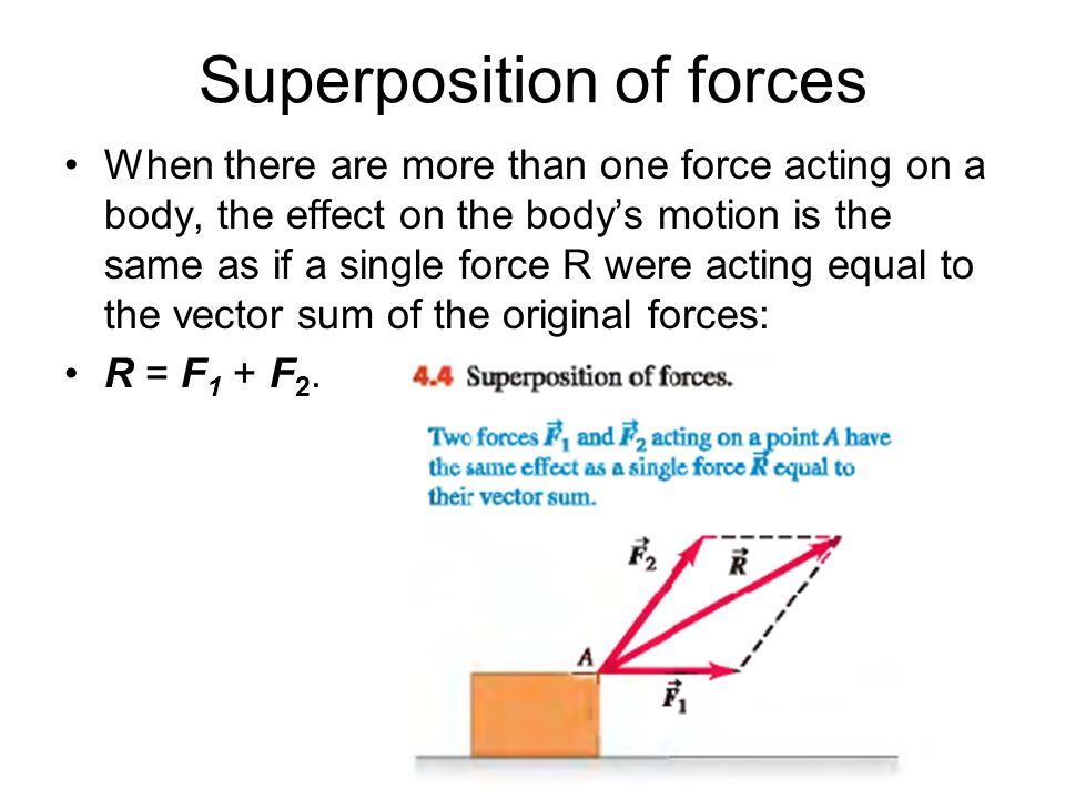 Superposition of forces When there are more than one force acting on a body, the effect on the body's motion is the same as if a single force R were a