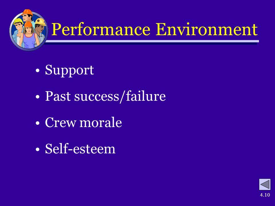 4.10 Performance Environment Support Past success/failure Crew morale Self-esteem