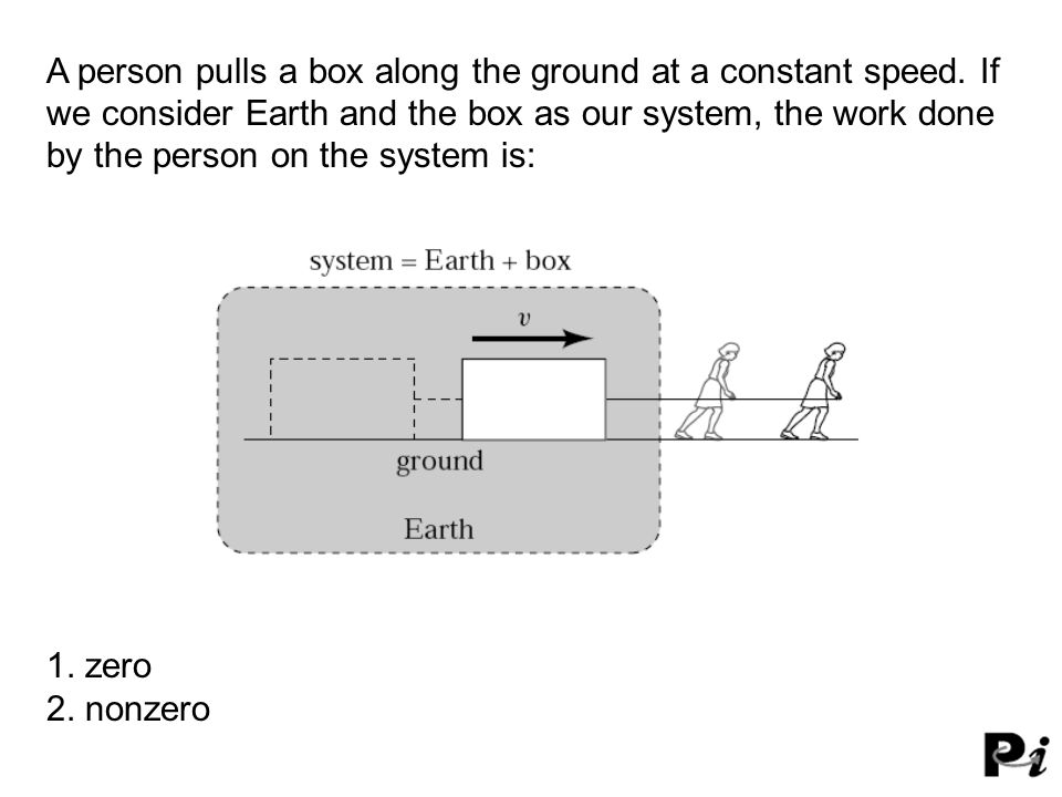 A person pulls a box along the ground at a constant speed.
