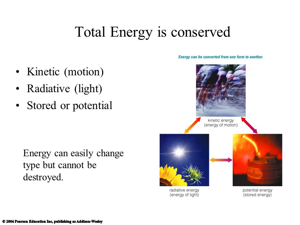 Total Energy is conserved Kinetic (motion) Radiative (light) Stored or potential Energy can easily change type but cannot be destroyed.