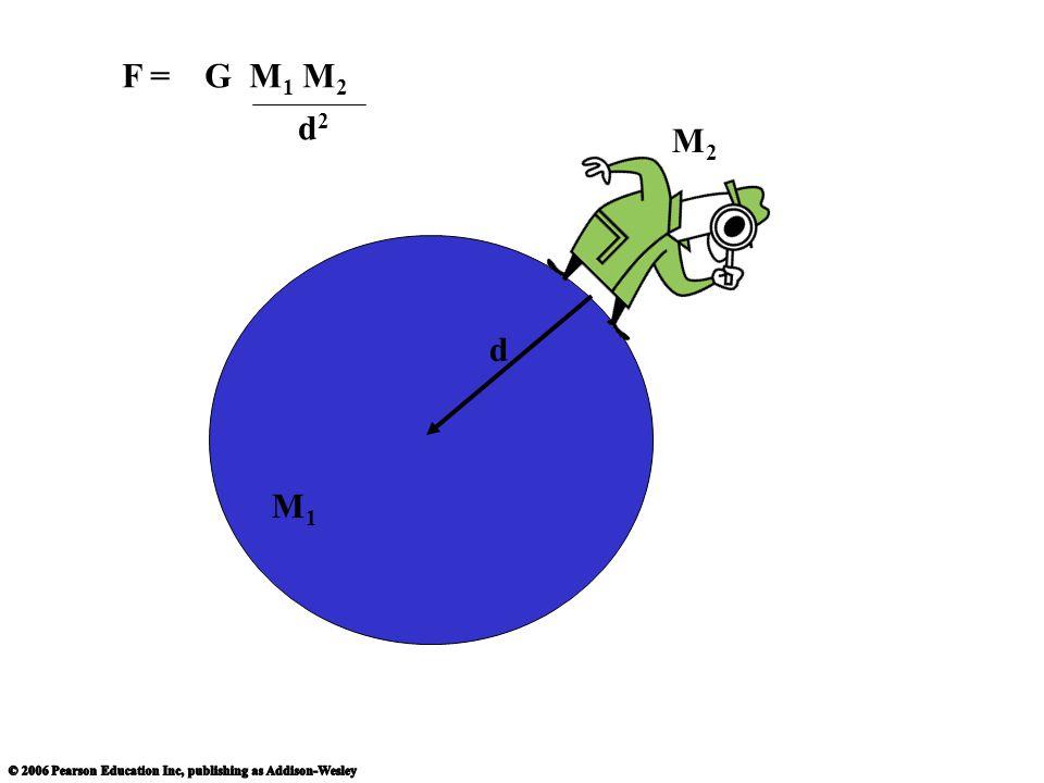 d M1M1 M2M2 F = G M 1 M 2 d 2
