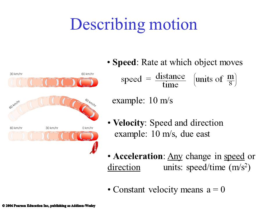 Describing motion Speed: Rate at which object moves example: 10 m/s Velocity: Speed and direction example: 10 m/s, due east Acceleration: Any change in speed or direction units: speed/time (m/s 2 ) Constant velocity means a = 0