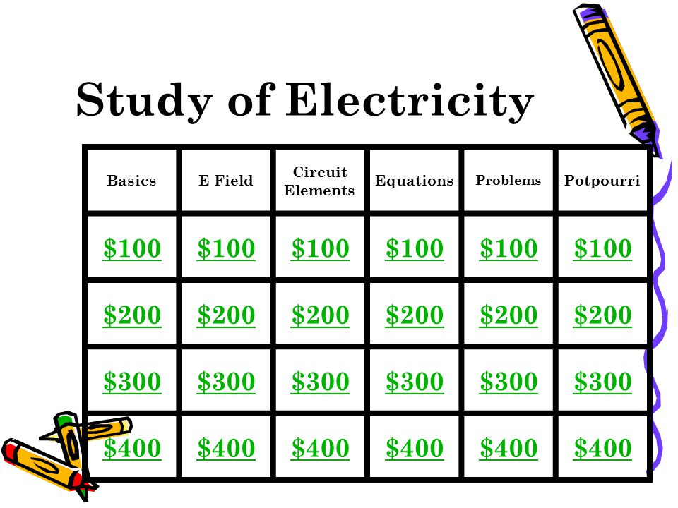 Circuit Elements $300 ANSWER What is a resistor?