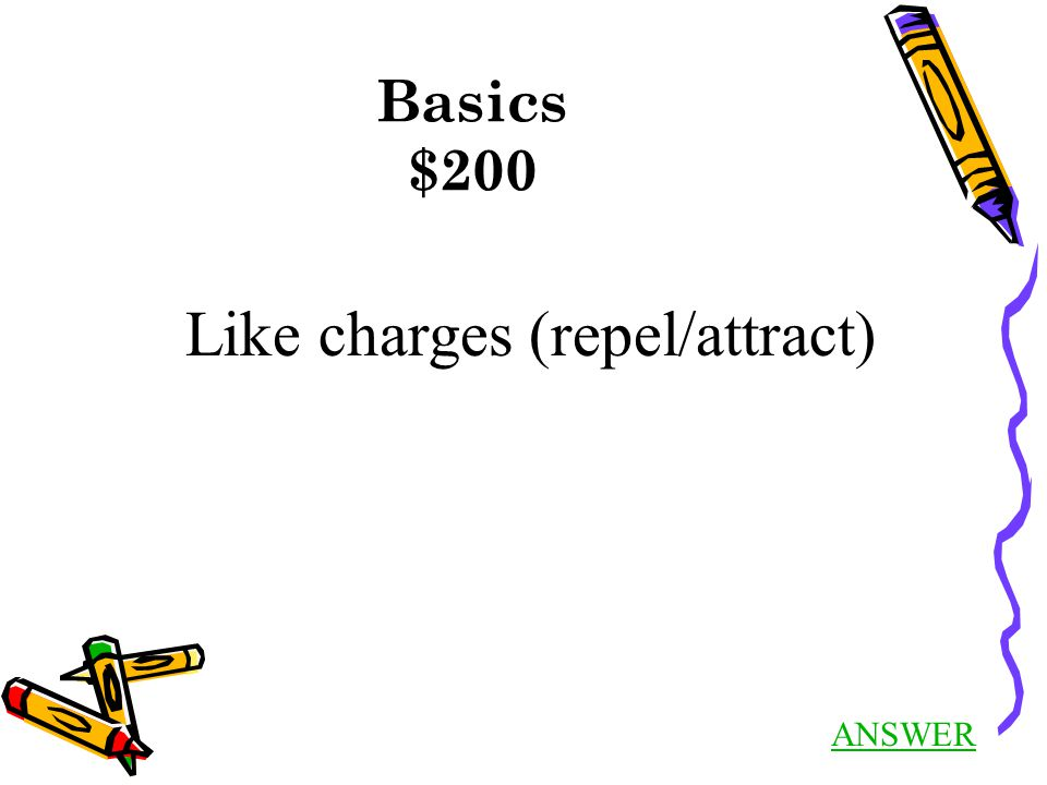 Circuit Elements $100 Answer Back to Jeopardy What is the definition of conventional current.