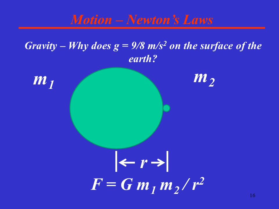 16 Motion – Newton's Laws Gravity – Why does g = 9/8 m/s 2 on the surface of the earth.