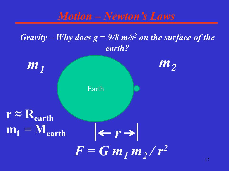 17 Motion – Newton's Laws Gravity – Why does g = 9/8 m/s 2 on the surface of the earth.
