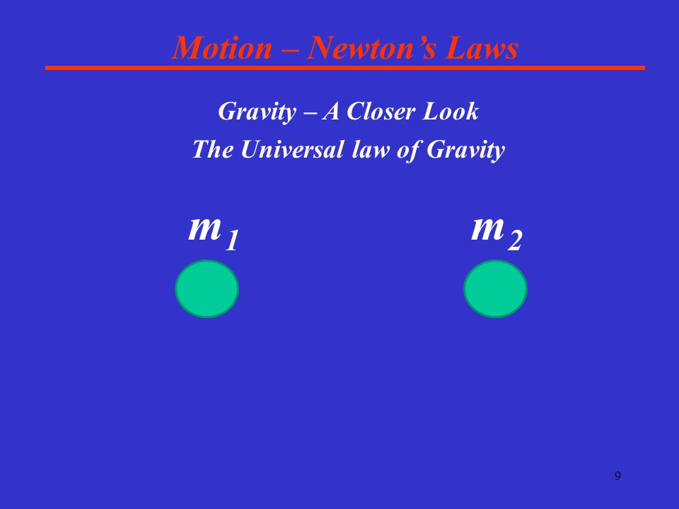 10 Motion – Newton's Laws Gravity – A Closer Look The Universal law of Gravity m1m1 m2m2 r