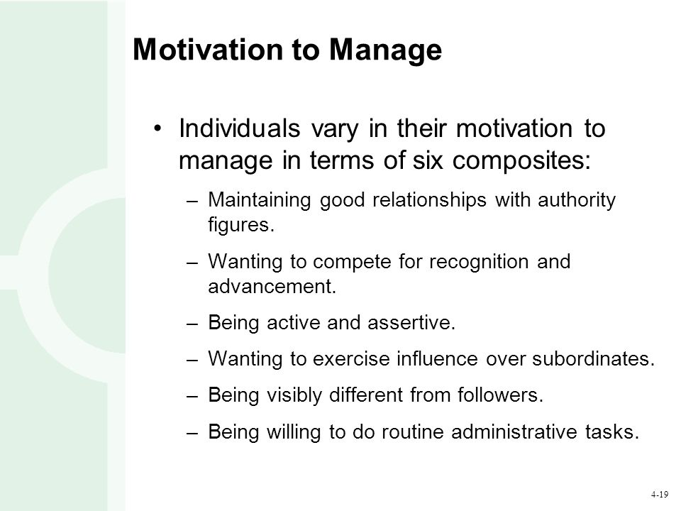 4-19 Motivation to Manage Individuals vary in their motivation to manage in terms of six composites: –Maintaining good relationships with authority fi
