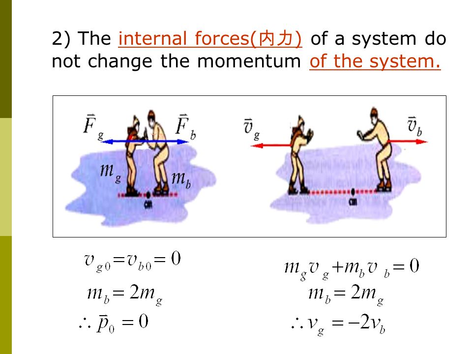 2) The internal forces( 内力 ) of a system do not change the momentum of the system.