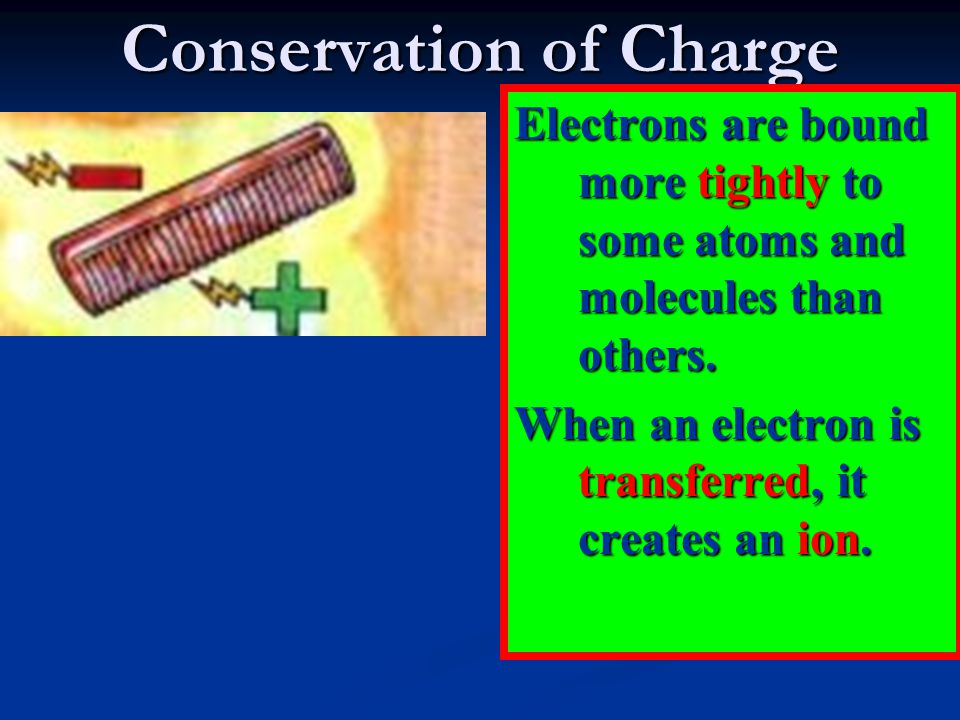 Conservation of Charge Electrons are bound more tightly to some atoms and molecules than others. When an electron is transferred, it creates an ion.