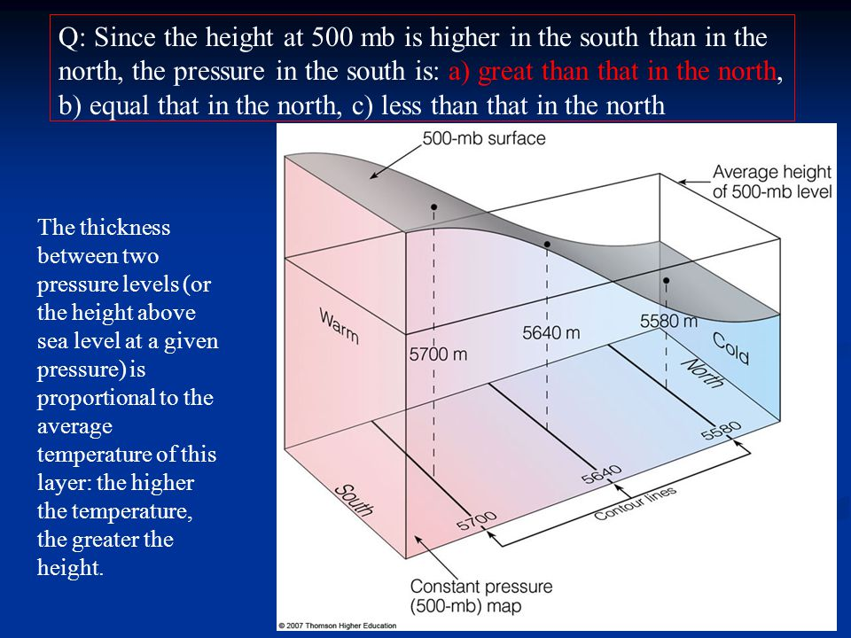 The thickness between two pressure levels (or the height above sea level at a given pressure) is proportional to the average temperature of this layer