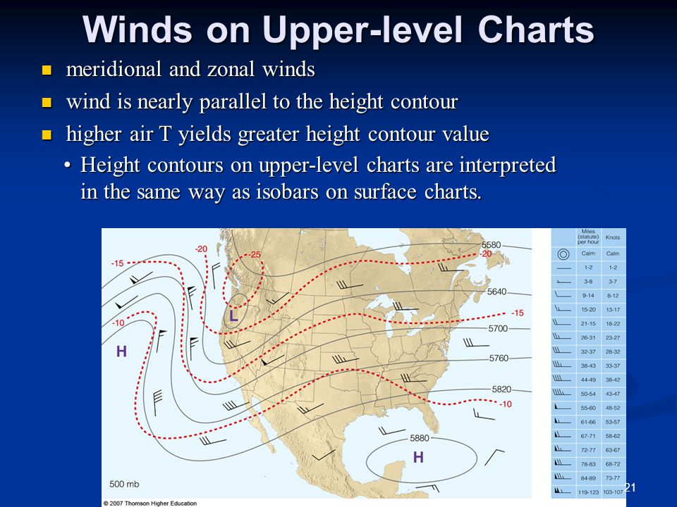 Winds on Upper-level Charts meridional and zonal winds meridional and zonal winds wind is nearly parallel to the height contour wind is nearly paralle