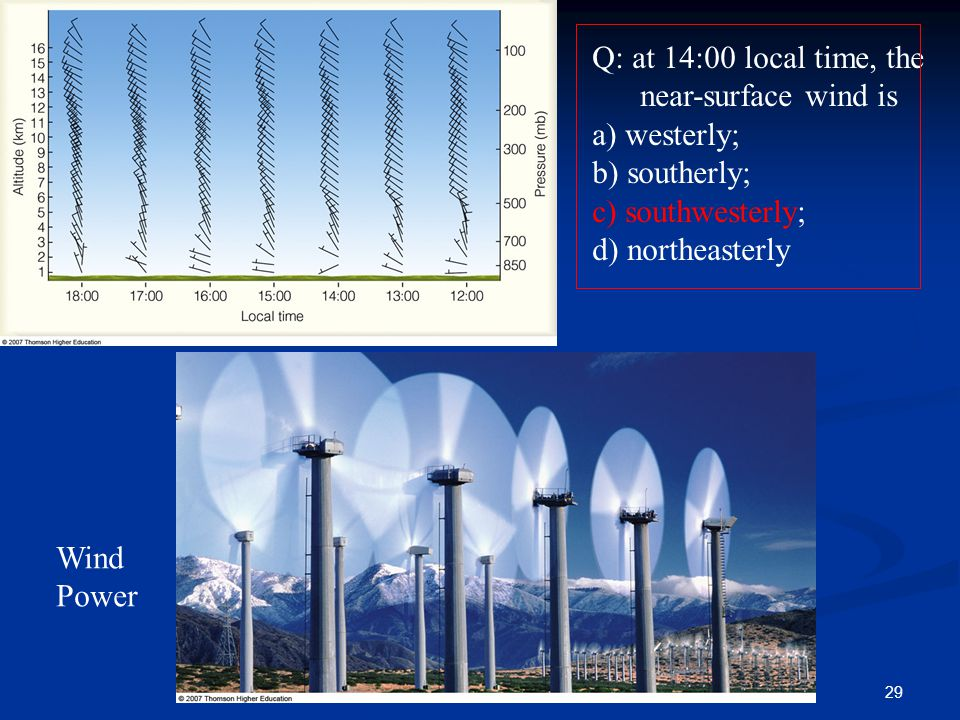Wind Power Q: at 14:00 local time, the near-surface wind is a) westerly; b) southerly; c) southwesterly; d) northeasterly 29
