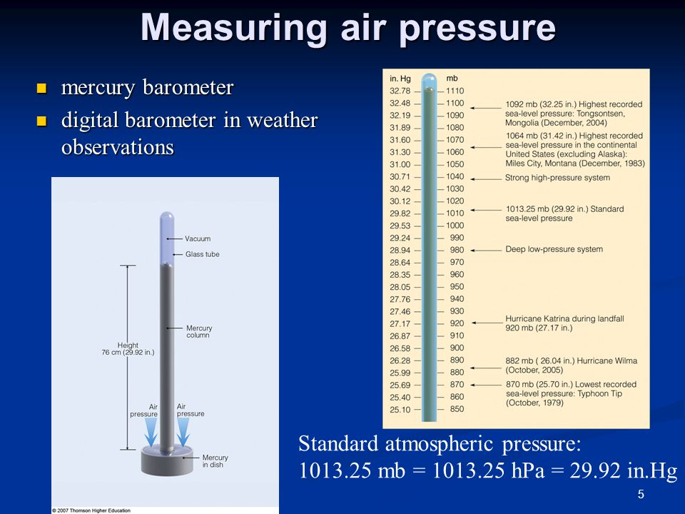 Pressure Readings station pressure: surface P at specific location station pressure: surface P at specific location if mercury barometer is used, corrections of if mercury barometer is used, corrections of temperature, gravity, and instrument error (surface tension of mercury) are needed temperature, gravity, and instrument error (surface tension of mercury) are needed sea-level pressure: obtained from station P with sea-level pressure: obtained from station P with corrections of altitude using corrections of altitude using 1 mb pressure increase for 10 m elevation decrease 1 mb pressure increase for 10 m elevation decrease Isobars Isobars constant pressure contour constant pressure contour Q: If 1 mb change corresponds to 10 m in height change near surface, what would 1 mb change correspond to in mid-troposphere.