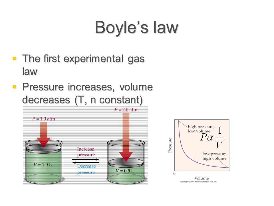  The first experimental gas law  Pressure increases, volume decreases (T, n constant) Boyle's law