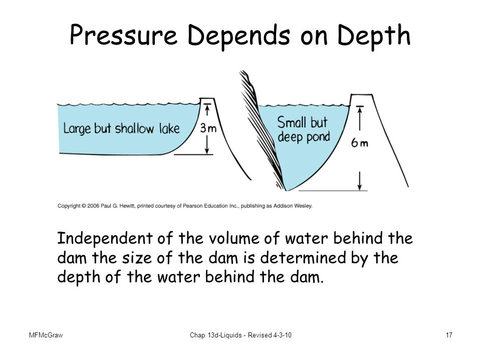 MFMcGrawChap 13d-Liquids - Revised 4-3-1017 Pressure Depends on Depth Independent of the volume of water behind the dam the size of the dam is determined by the depth of the water behind the dam.
