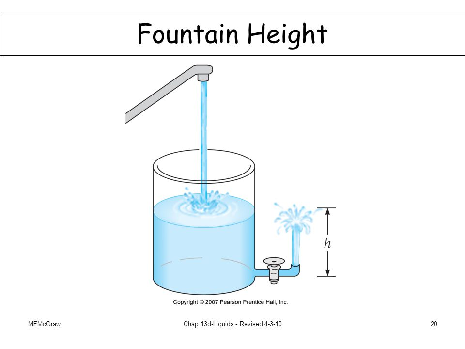 MFMcGrawChap 13d-Liquids - Revised 4-3-1020 Fountain Height