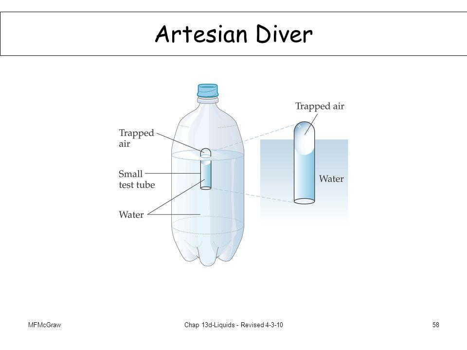 MFMcGrawChap 13d-Liquids - Revised 4-3-1058 Artesian Diver