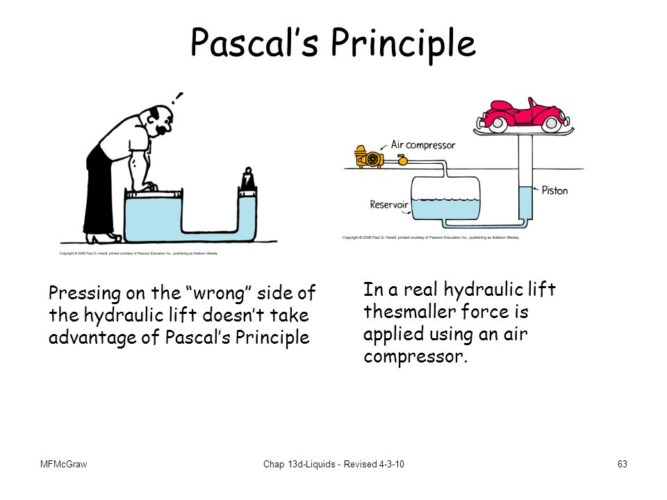 MFMcGrawChap 13d-Liquids - Revised 4-3-1063 Pascal's Principle Pressing on the wrong side of the hydraulic lift doesn't take advantage of Pascal's Principle In a real hydraulic lift thesmaller force is applied using an air compressor.
