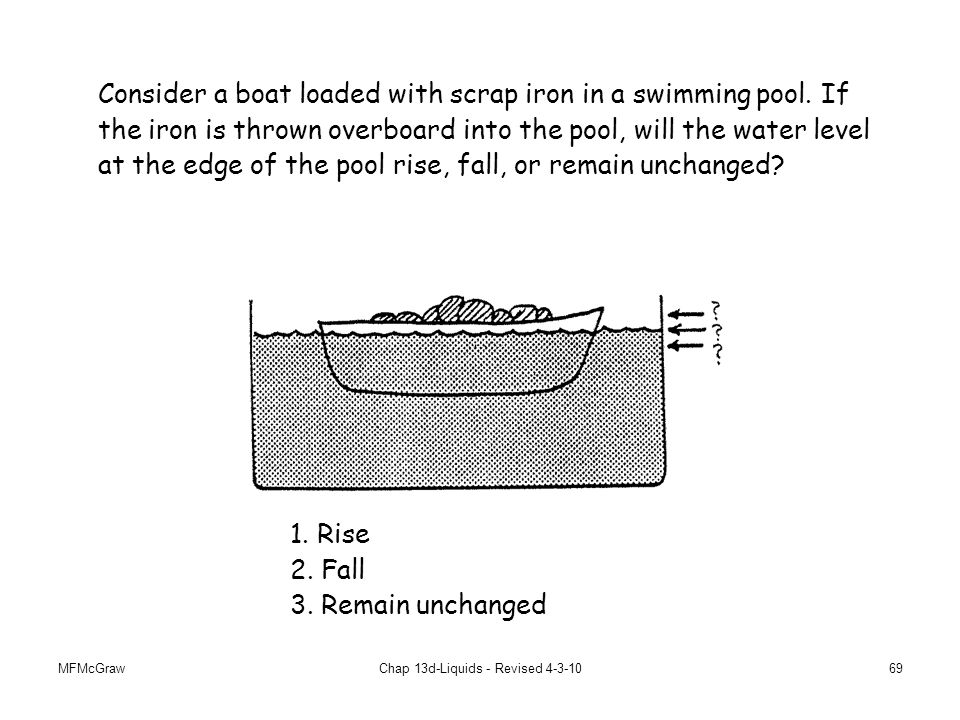 MFMcGrawChap 13d-Liquids - Revised 4-3-1069 Consider a boat loaded with scrap iron in a swimming pool.