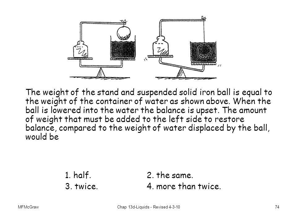 MFMcGrawChap 13d-Liquids - Revised 4-3-1074 The weight of the stand and suspended solid iron ball is equal to the weight of the container of water as shown above.