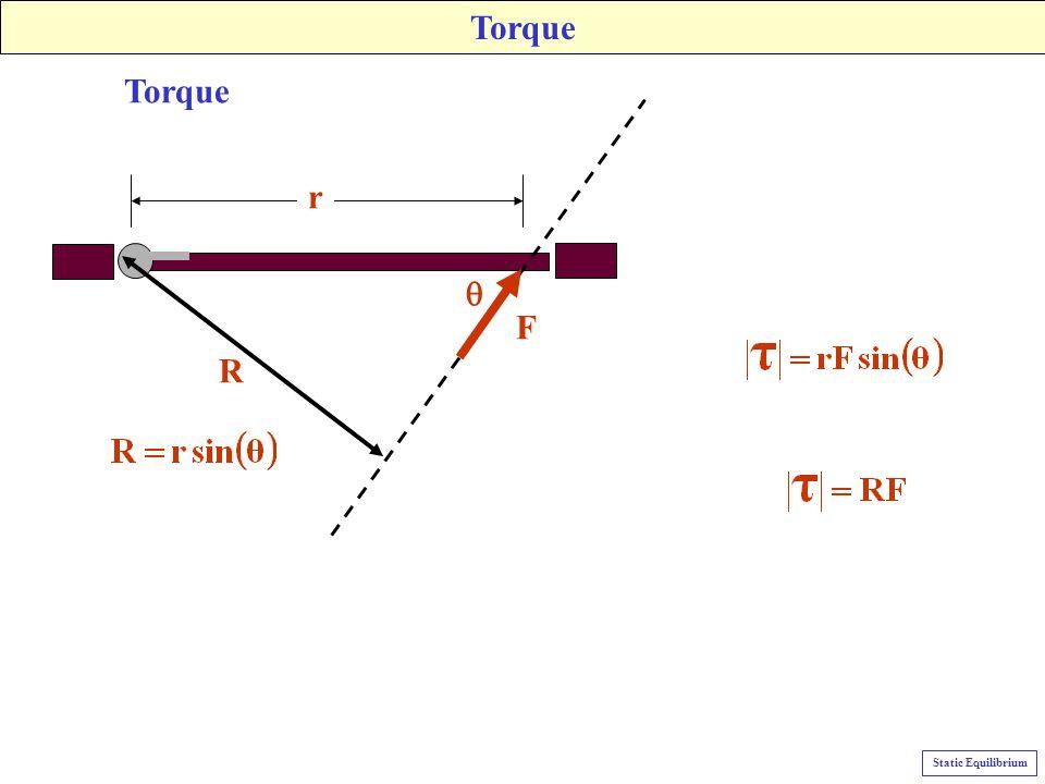 R r F  Static Equilibrium Torque