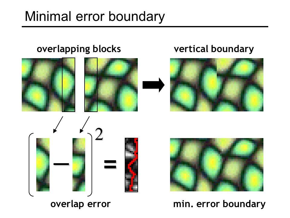 min. error boundary Minimal error boundary overlapping blocksvertical boundary _ = 2 overlap error