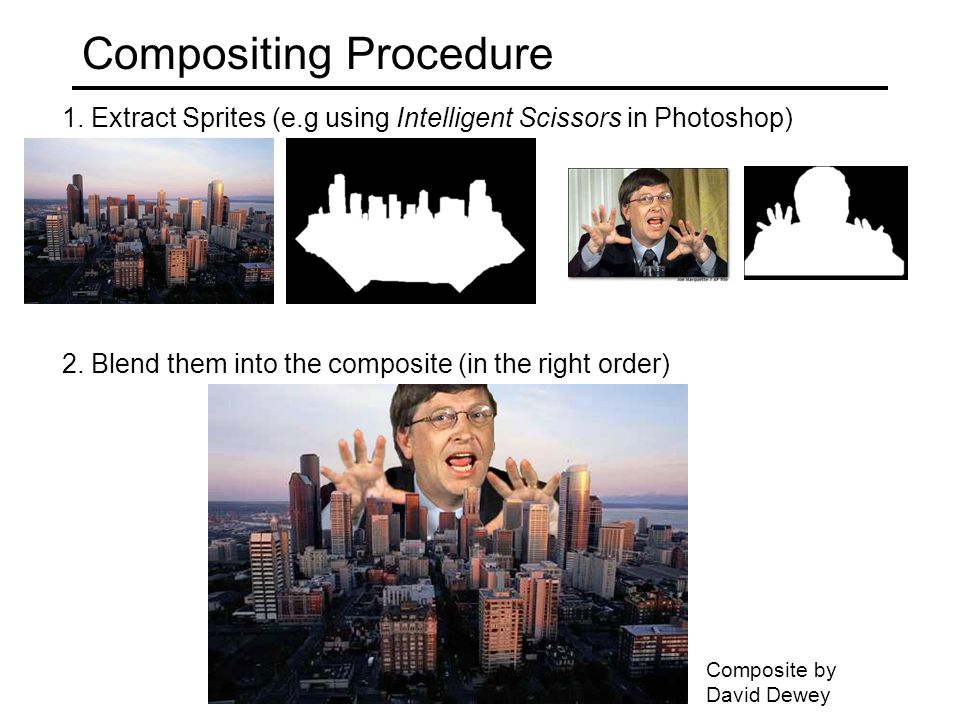 Compositing Procedure 1.