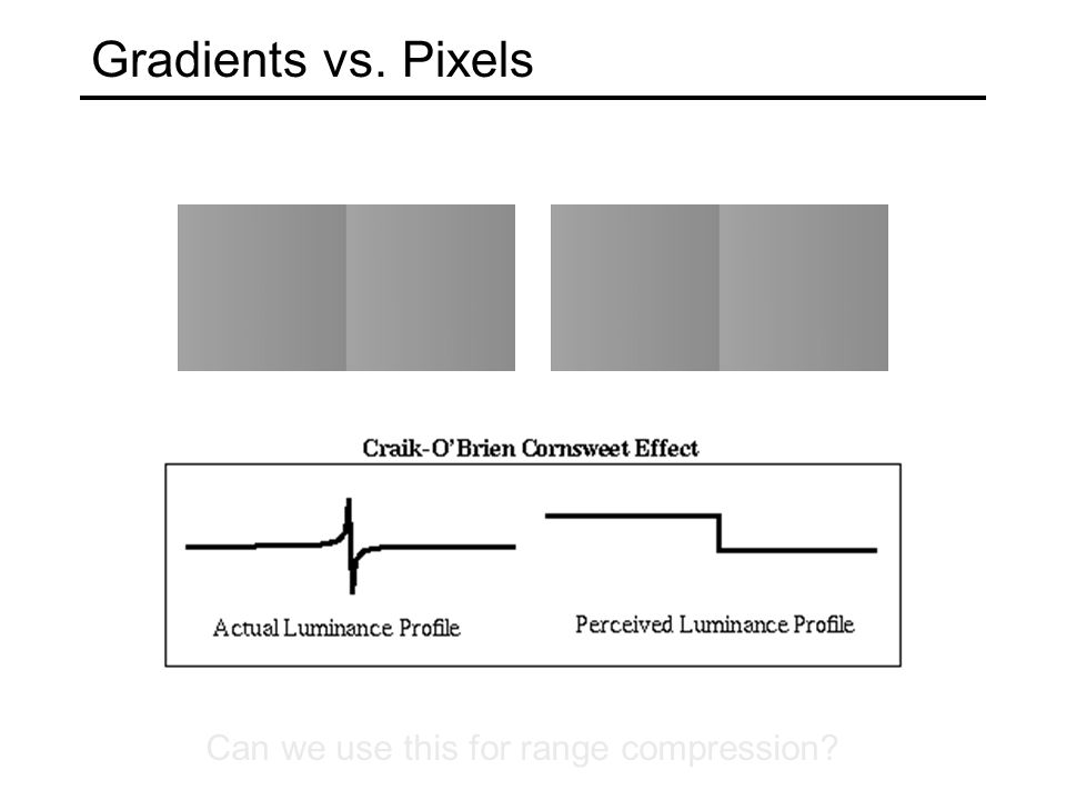 Gradients vs. Pixels Can we use this for range compression?