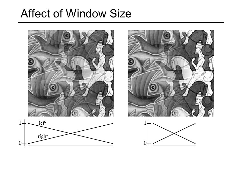 Affect of Window Size 0 1 left right 0 1