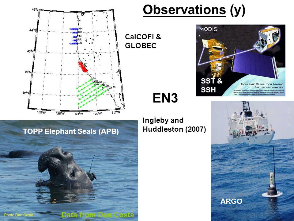 Observations (y) CalCOFI & GLOBEC SST & SSH ARGO TOPP Elephant Seals (APB) Ingleby and Huddleston (2007) Data from Dan Costa EN3