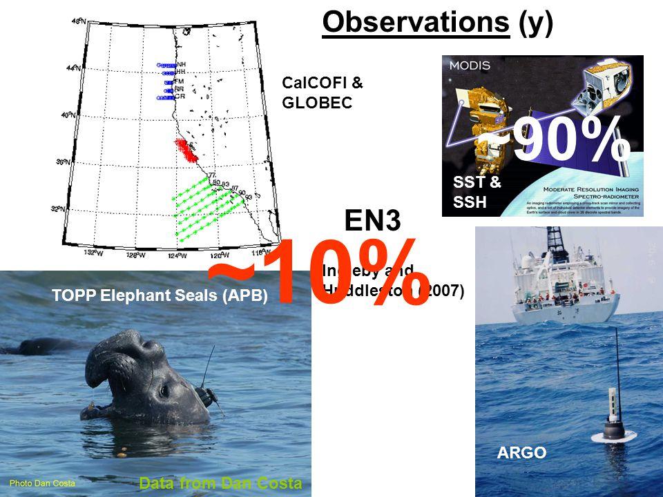 Observations (y) CalCOFI & GLOBEC SST & SSH ARGO Ingleby and Huddleston (2007) Data from Dan Costa ~90% ~10% TOPP Elephant Seals (APB) EN3