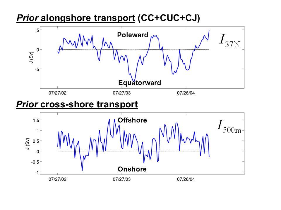 Prior alongshore transport (CC+CUC+CJ) Prior cross-shore transport Poleward Equatorward Offshore Onshore