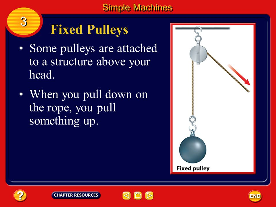Pulley To raise a sail, a sailor pulls down on a rope.
